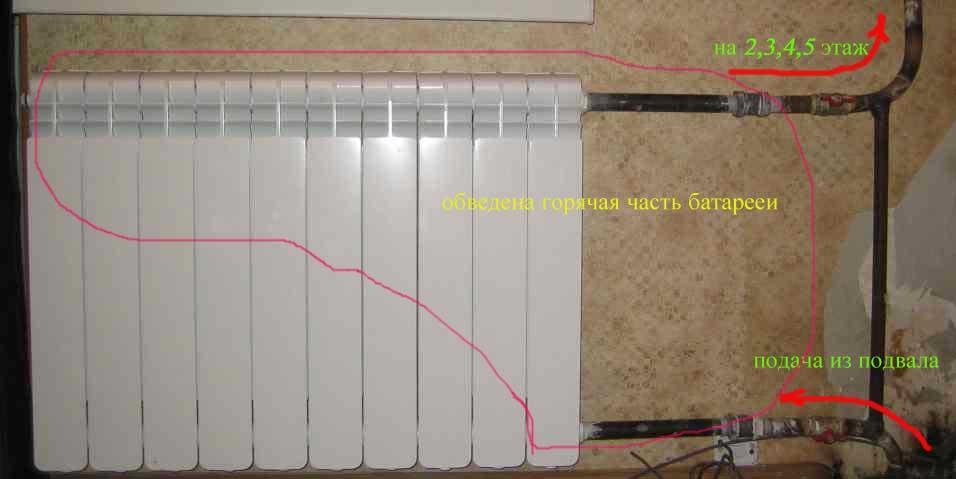 На днях включили отопление, спустил воздух с маевского при запитке радиатора, но прогревается только часть батареи...